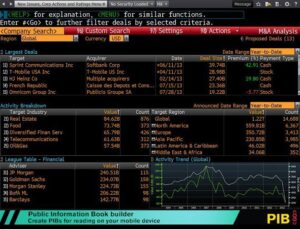 Bloomberg Terminal screenshot
